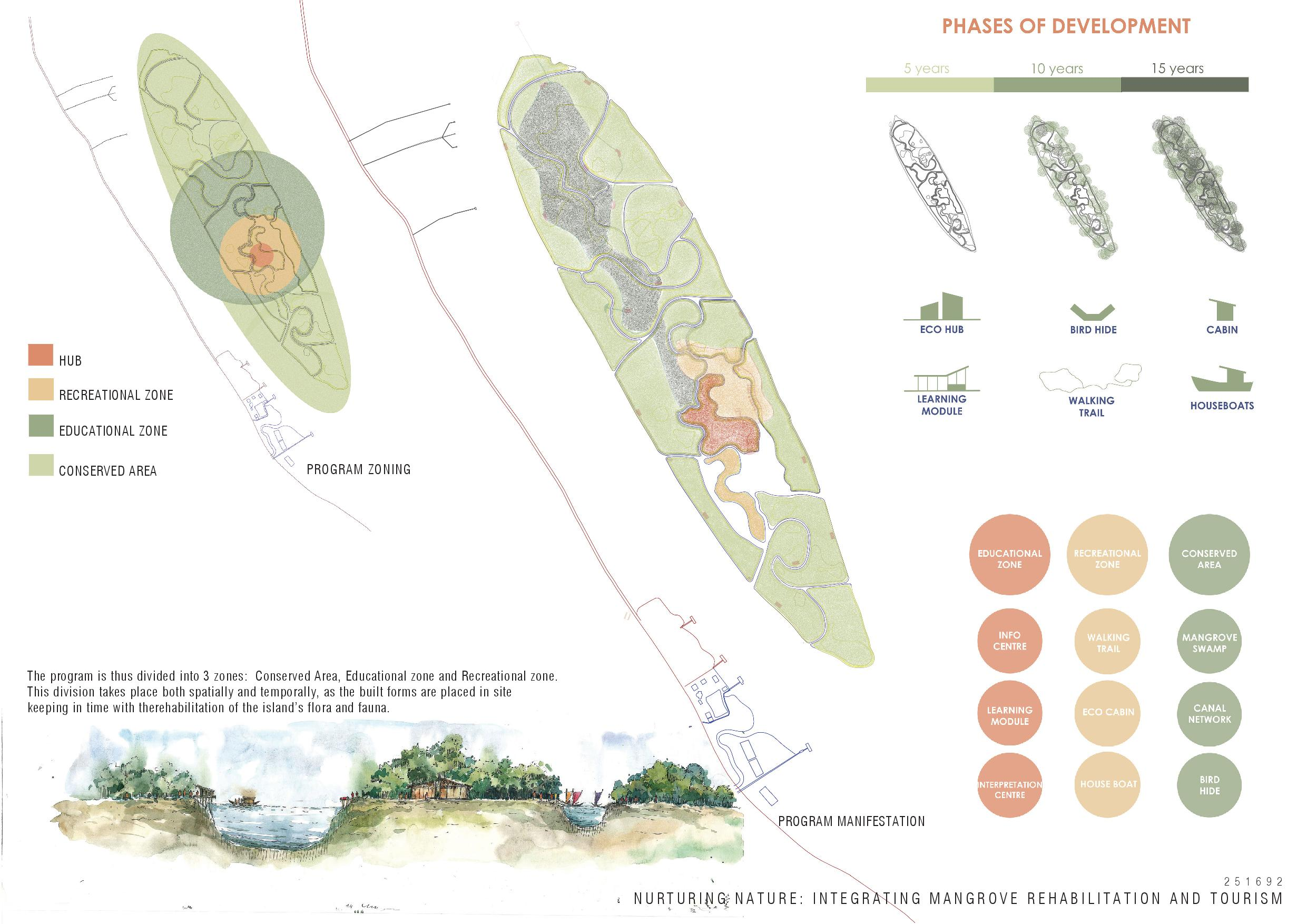 3. 251692_ NURTURING NATURE INTEGRATING MANGROVE REHABILITATION AND TOURISM -page-003