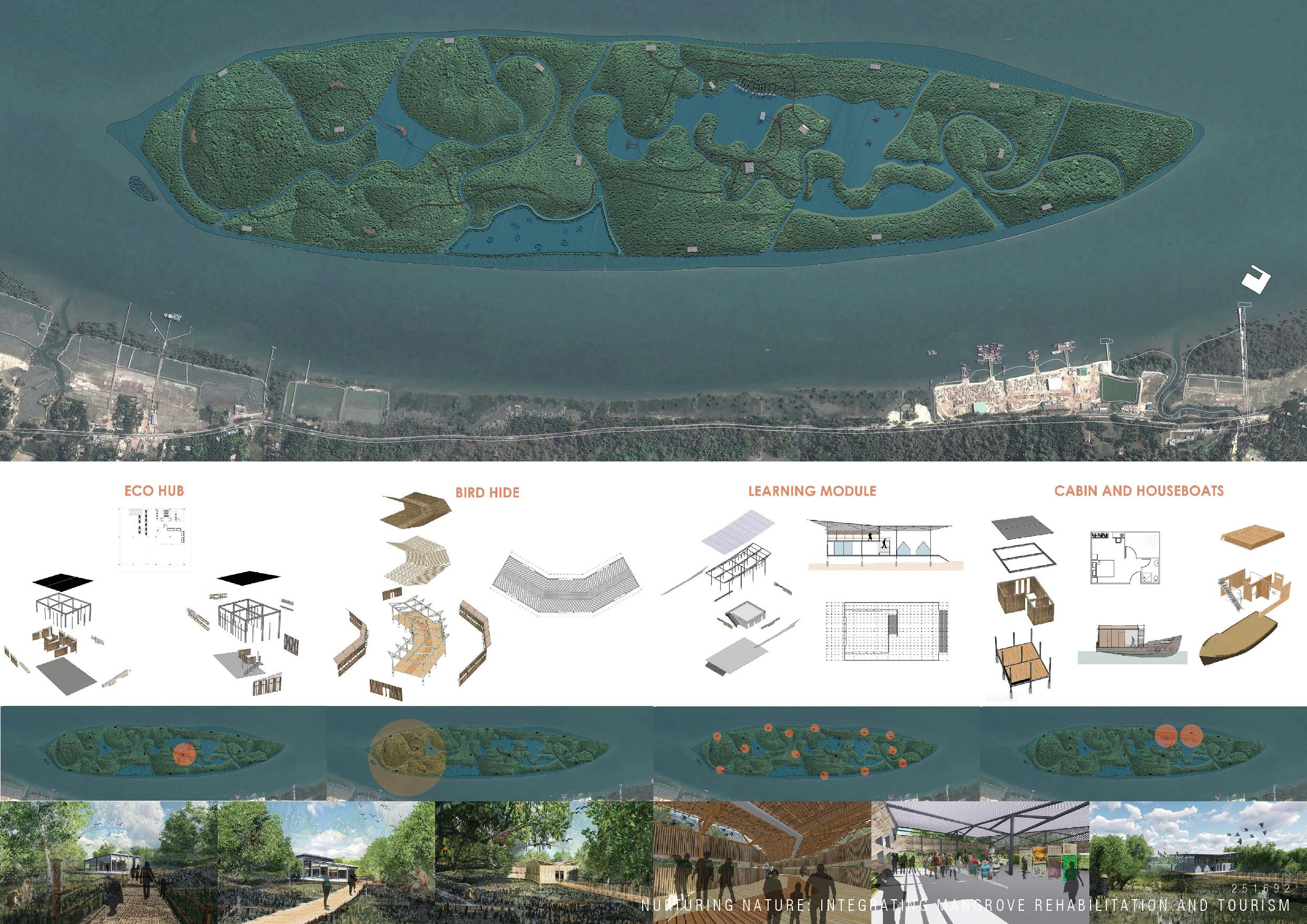 3. 251692_ NURTURING NATURE INTEGRATING MANGROVE REHABILITATION AND TOURISM -page-004