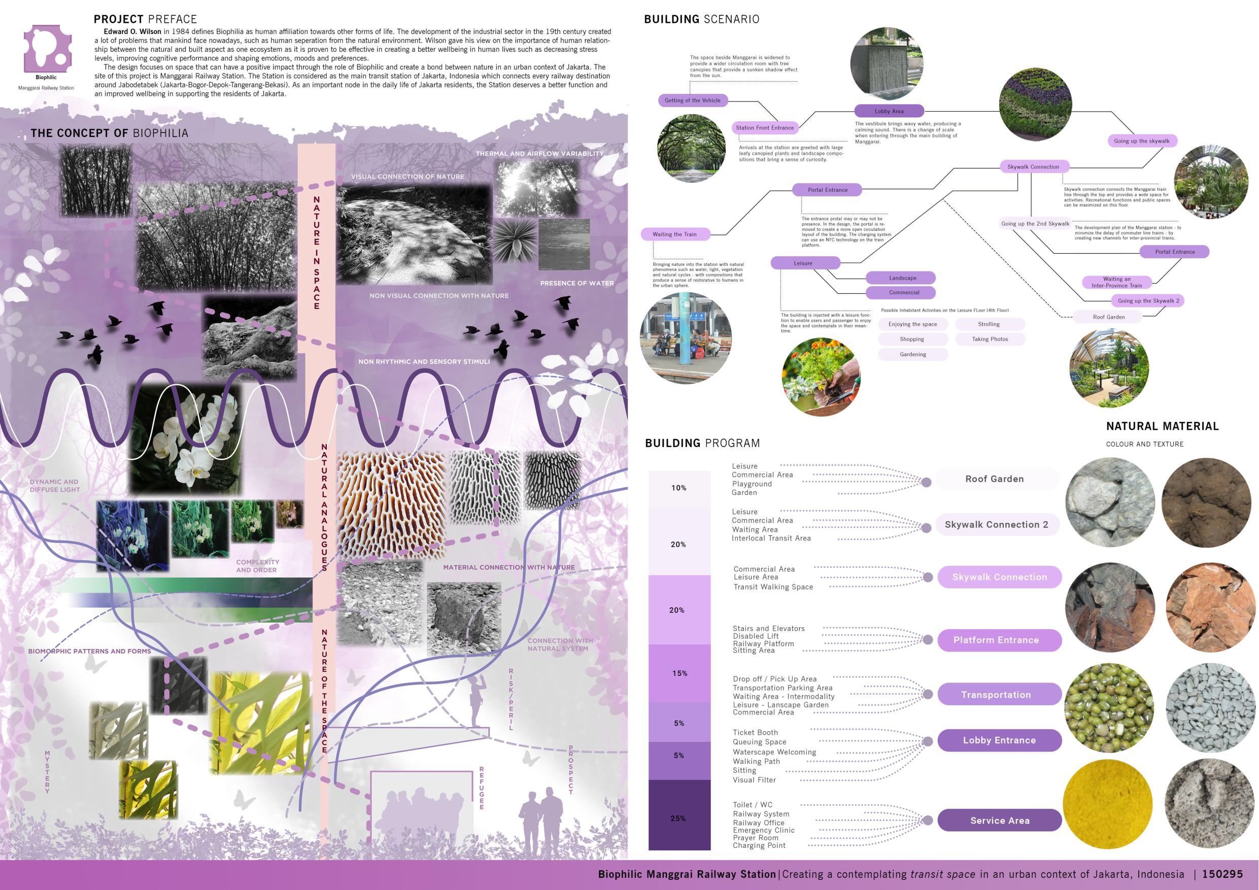 Biophilic Manggarai Station A3-page-001