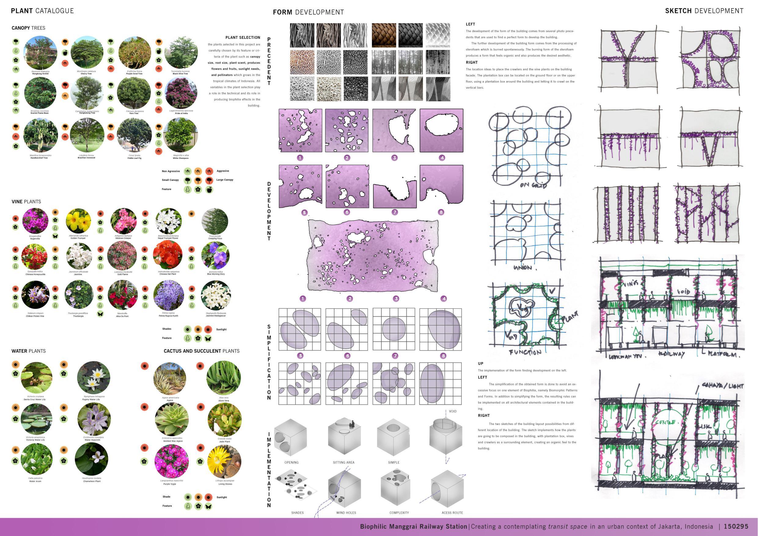 Biophilic Manggarai Station A3-page-002