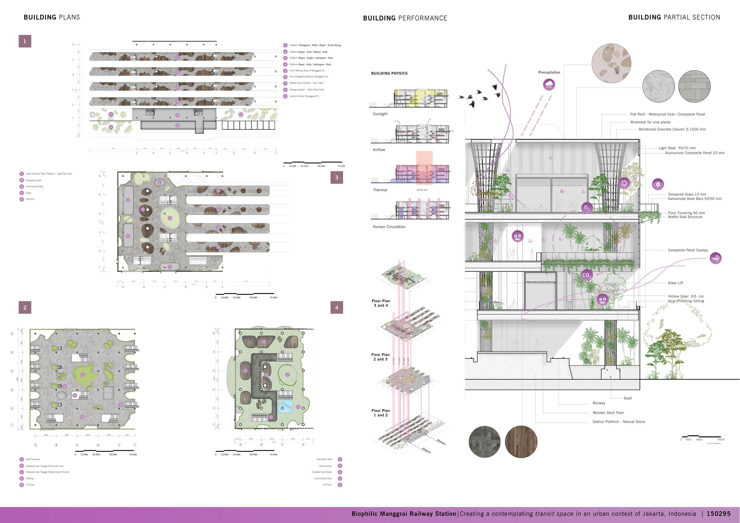 Biophilic Manggarai Station A3-page-003